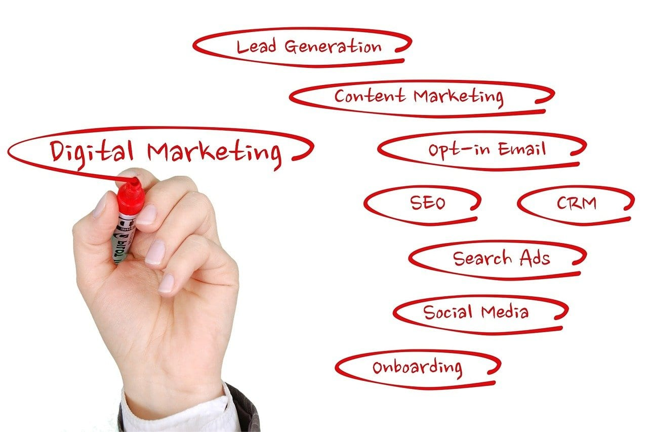 digital marketing tampa
